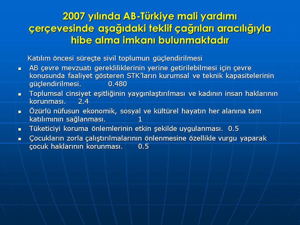 2007 yılında AB-Türkiye mali yardımı çerçevesinde aşağıdaki teklif çağrıları aracılığıyla hibe alma imkanı bulunmaktadır Katılım öncesi süreçte sivil toplumun güçlendirilmesi Katılım öncesi süreçte sivil toplumun güçlendirilmesi AB çevre mevzuatı gerekliliklerinin yerine getirilebilmesi için çevre konusunda faaliyet gösteren STK'ların kurumsal ve teknik kapasitelerinin güçlendirilmesi.