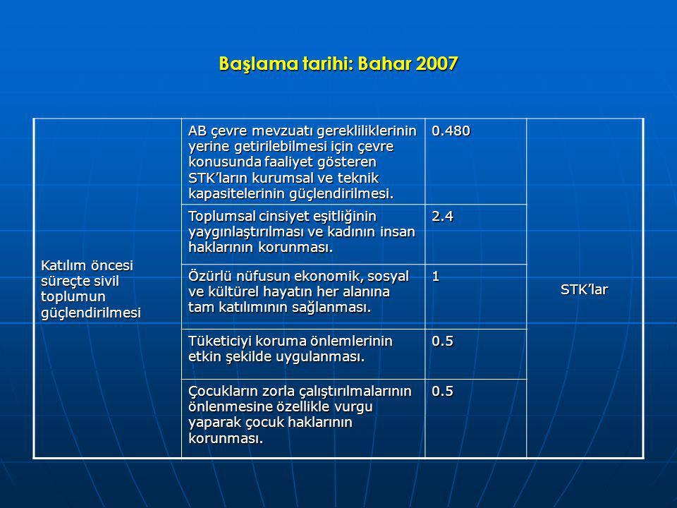 Başlama tarihi: Bahar 2007 Katılım öncesi süreçte sivil toplumun güçlendirilmesi AB çevre mevzuatı gerekliliklerinin yerine getirilebilmesi için çevre konusunda faaliyet gösteren STK'ların kurumsal ve teknik kapasitelerinin güçlendirilmesi.