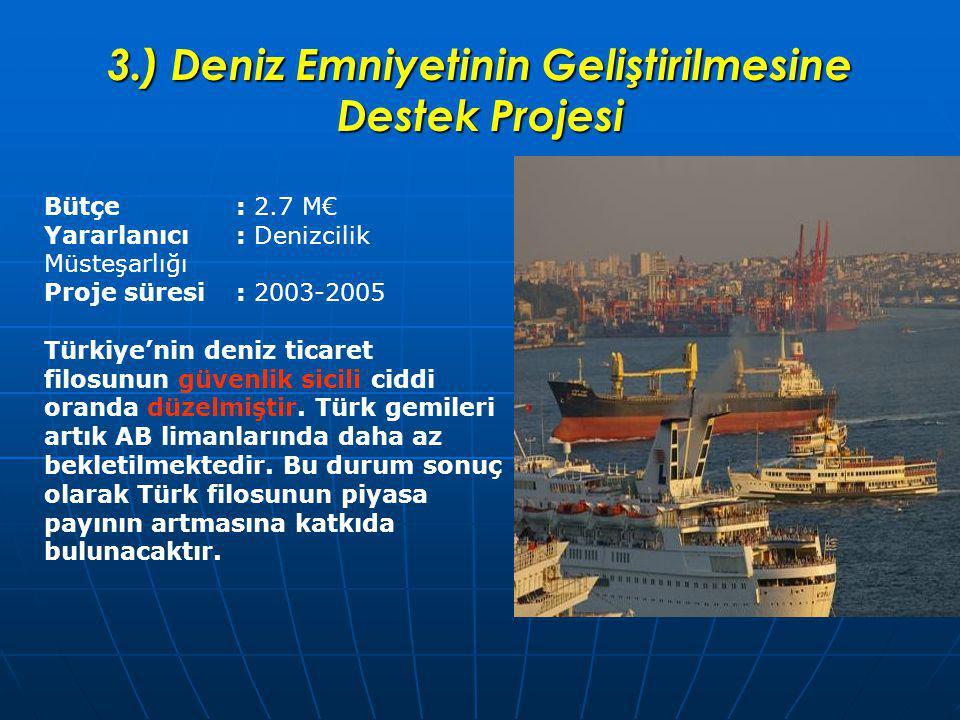 3.) Deniz Emniyetinin Geliştirilmesine Destek Projesi Bütçe: 2.7 M€ Yararlanıcı: Denizcilik Müsteşarlığı Proje süresi: 2003-2005 Türkiye'nin deniz ticaret filosunun güvenlik sicili ciddi oranda düzelmiştir.