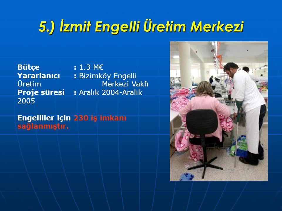 5.) İzmit Engelli Üretim Merkezi Bütçe: 1.3 M€ Yararlanıcı: Bizimköy Engelli Üretim Merkezi Vakfı Proje süresi: Aralık 2004-Aralık 2005 Engelliler için 230 iş imkanı sağlanmıştır.