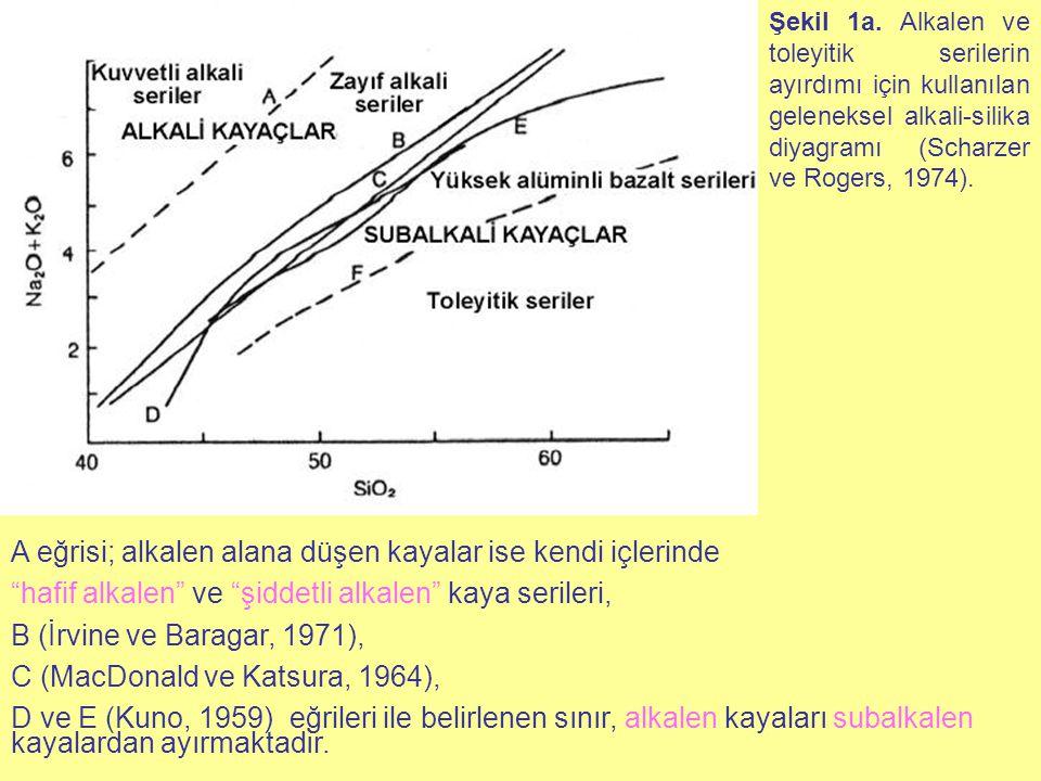 ALKALİ KAYAÇLAR GENEL TANIM Alkali magmatik kayaçlar, yaygın şekilde kabul edildiği gibi üst manto peridotitlerinin değişik tip ve derecelerde kısmi ergimesinden türeyen magmalardan itibaren meydana gelmektedir (Fitton ve Upton, 1987; Wilson, 1989; Pitcher, 1993; Mitchell, 1996).