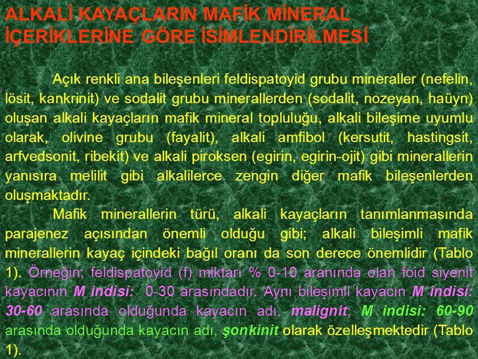 ALKALİ KAYAÇLARIN MAFİK MİNERAL İÇERİKLERİNE GÖRE İSİMLENDİRİLMESİ Açık renkli ana bileşenleri feldispatoyid grubu mineraller (nefelin, lösit, kankrinit) ve sodalit grubu minerallerden (sodalit, nozeyan, haüyn) oluşan alkali kayaçların mafik mineral topluluğu, alkali bileşime uyumlu olarak, olivine grubu (fayalit), alkali amfibol (kersutit, hastingsit, arfvedsonit, ribekit) ve alkali piroksen (egirin, egirin-ojit) gibi minerallerin yanısıra melilit gibi alkalilerce zengin diğer mafik bileşenlerden oluşmaktadır.