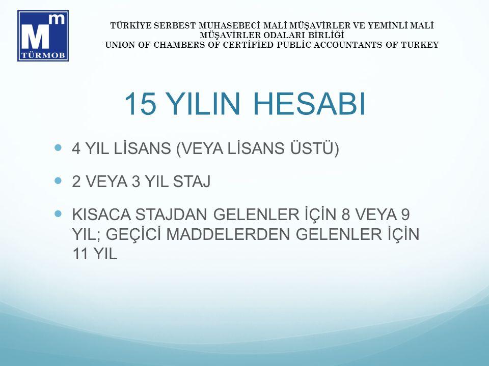 TÜRKİYE SERBEST MUHASEBECİ MALİ MÜŞAVİRLER VE YEMİNLİ MALİ MÜŞAVİRLER ODALARI BİRLİĞİ UNION OF CHAMBERS OF CERTİFİED PUBLİC ACCOUNTANTS OF TURKEY 15 YILIN HESABI 4 YIL LİSANS (VEYA LİSANS ÜSTÜ) 2 VEYA 3 YIL STAJ KISACA STAJDAN GELENLER İÇİN 8 VEYA 9 YIL; GEÇİCİ MADDELERDEN GELENLER İÇİN 11 YIL