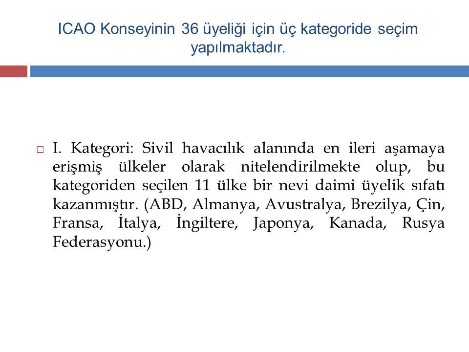 ICAO Konseyinin 36 üyeliği için üç kategoride seçim yapılmaktadır.  I. Kategori: Sivil havacılık alanında en ileri aşamaya erişmiş ülkeler olarak nit
