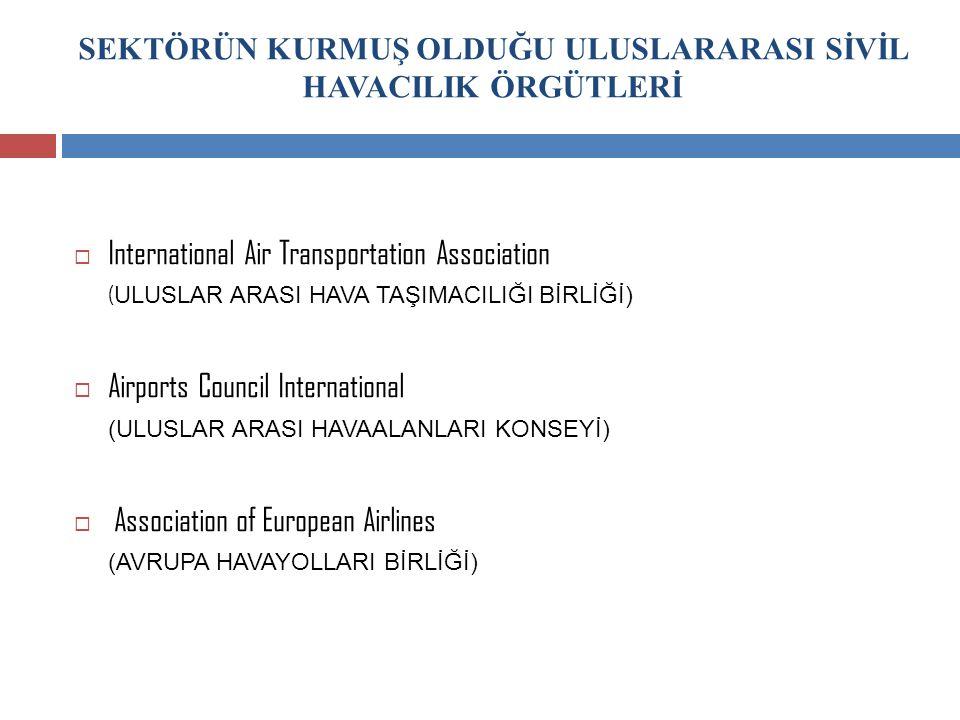 SEKTÖRÜN KURMUŞ OLDUĞU ULUSLARARASI SİVİL HAVACILIK ÖRGÜTLERİ  International Air Transportation Association ( ULUSLAR ARASI HAVA TAŞIMACILIĞI BİRLİĞİ