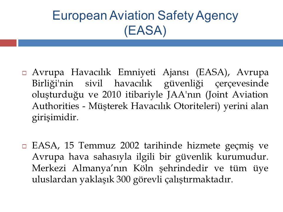European Aviation Safety Agency (EASA)  Avrupa Havacılık Emniyeti Ajansı (EASA), Avrupa Birliği'nin sivil havacılık güvenliği çerçevesinde oluşturduğ