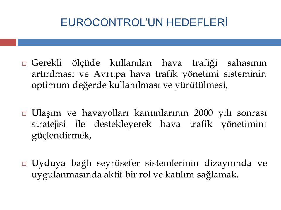 EUROCONTROL'UN HEDEFLERİ  Gerekli ölçüde kullanılan hava trafiği sahasının artırılması ve Avrupa hava trafik yönetimi sisteminin optimum değerde kull