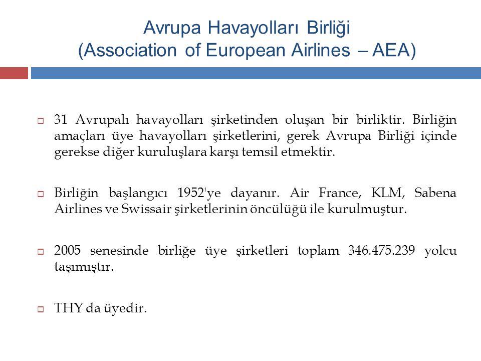 Avrupa Havayolları Birliği (Association of European Airlines – AEA)  31 Avrupalı havayolları şirketinden oluşan bir birliktir. Birliğin amaçları üye