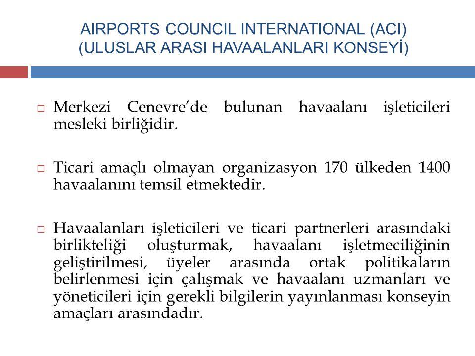 AIRPORTS COUNCIL INTERNATIONAL (ACI) (ULUSLAR ARASI HAVAALANLARI KONSEYİ)  Merkezi Cenevre'de bulunan havaalanı işleticileri mesleki birliğidir.  Ti