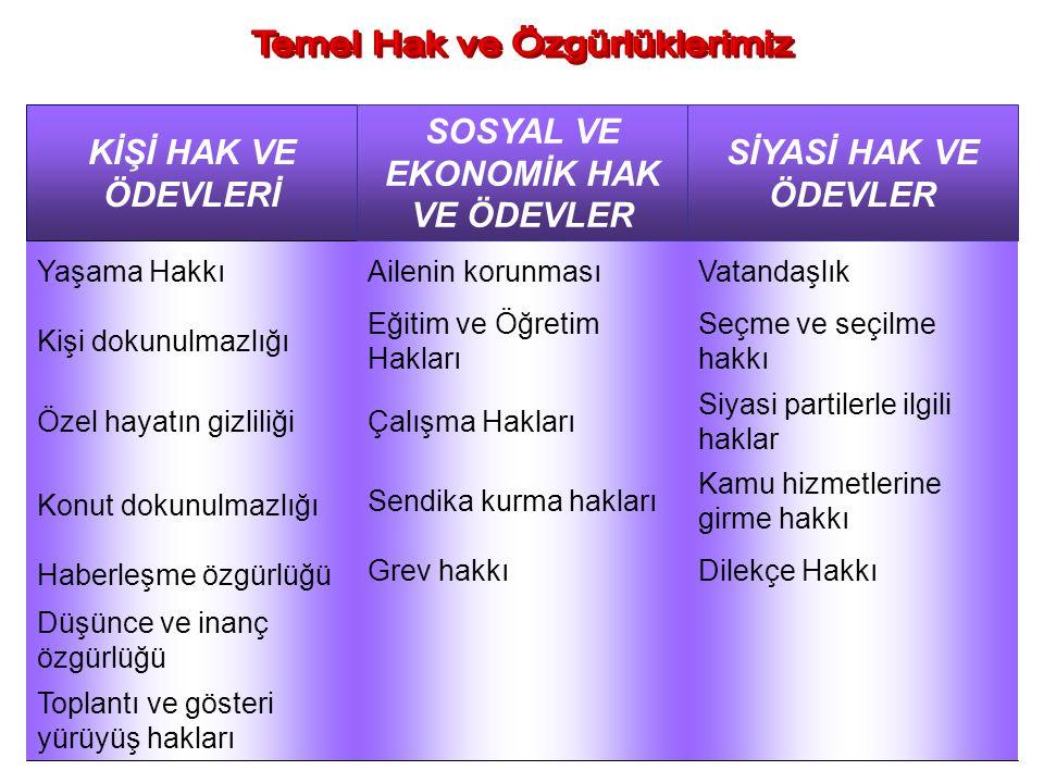 Sosyo-kültürel güç iyi bir eğitim almış teknik bilgiye ve kültürel birikime sahip insanların oluşturduğu bir güçtür. Atatürk sosyo-kültürel gücün artm