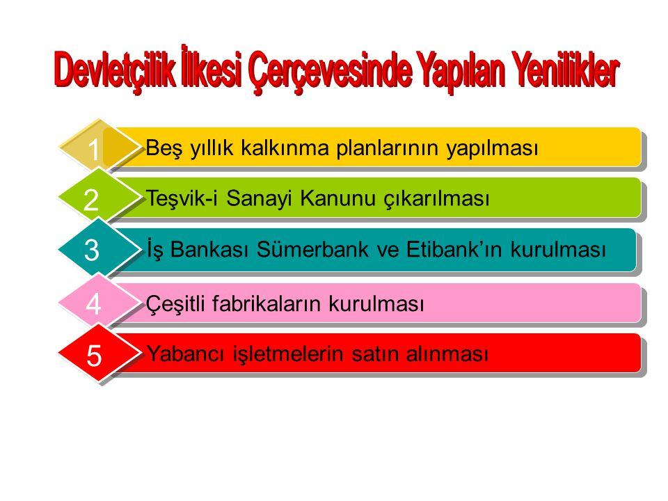 Devletin yatırım yapması 1 Ekonomi 2 Özel sektörün yapamaması 3 Devletin bankalar kurması 4 Kamulaştırma 5 Karma Ekonomi 6