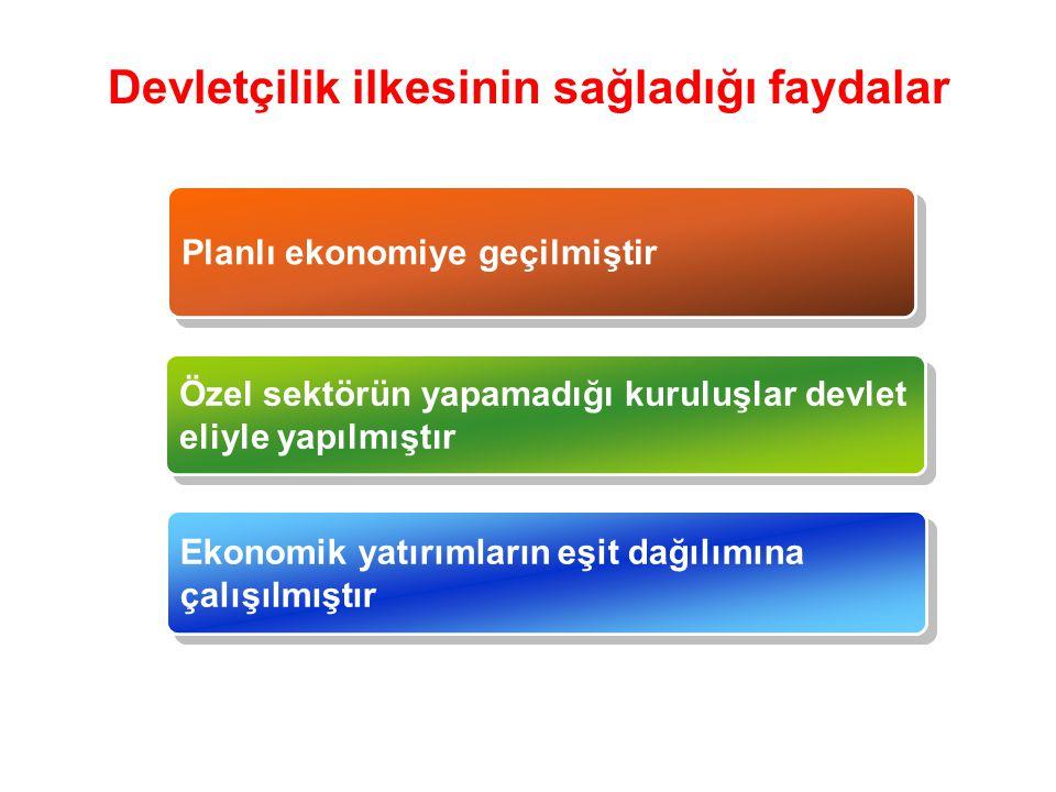 Beş yıllık kalkınma planlarının yapılması 1 Teşvik-i Sanayi Kanunu çıkarılması 2 İş Bankası Sümerbank ve Etibank'ın kurulması 3 Çeşitli fabrikaların k