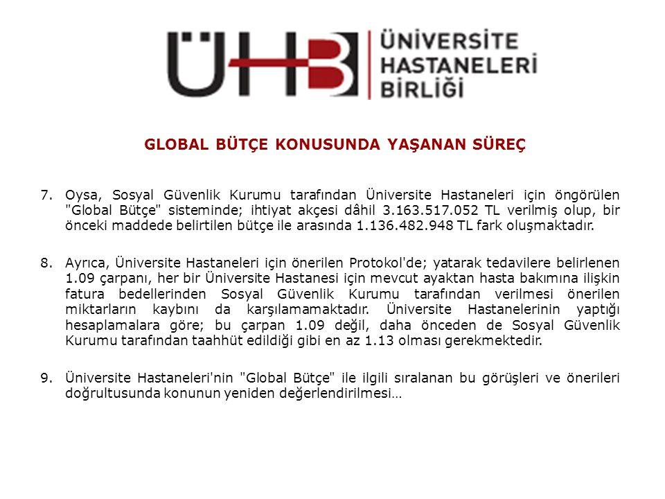 GLOBAL BÜTÇE KONUSUNDA YAŞANAN SÜREÇ 7.Oysa, Sosyal Güvenlik Kurumu tarafından Üniversite Hastaneleri için öngörülen