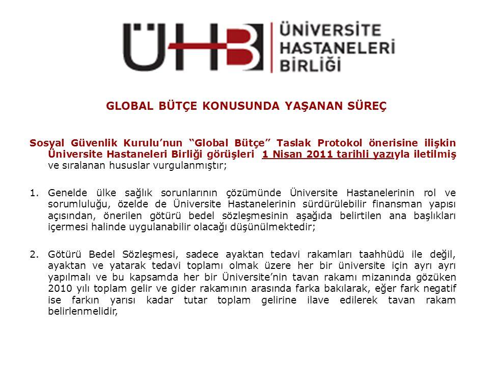 """GLOBAL BÜTÇE KONUSUNDA YAŞANAN SÜREÇ Sosyal Güvenlik Kurulu'nun """"Global Bütçe"""" Taslak Protokol önerisine ilişkin Üniversite Hastaneleri Birliği görüşl"""