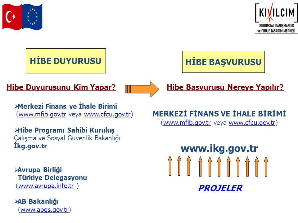 Hibe Programlarına Nasıl Başvurulur? HİBE DUYURUSU  Merkezi Finans ve İhale Birimi (www.mfib.gov.tr veya www.cfcu.gov.tr)www.mfib.gov.trwww.cfcu.gov.
