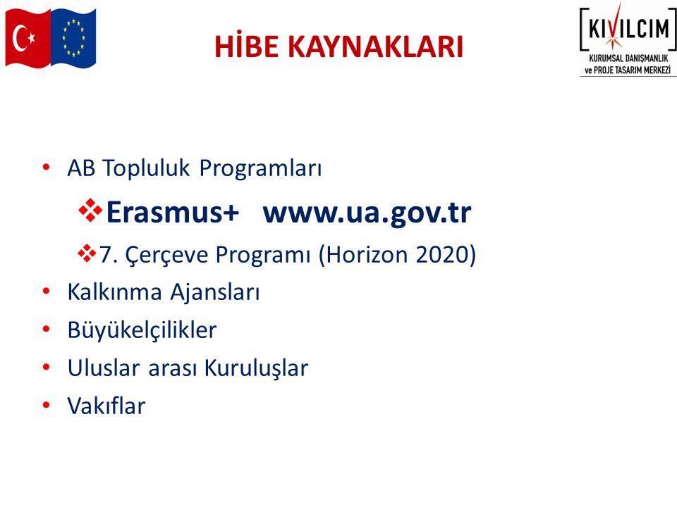 AB Topluluk Programları  Erasmus+ www.ua.gov.tr  7. Çerçeve Programı (Horizon 2020) Kalkınma Ajansları Büyükelçilikler Uluslar arası Kuruluşlar Vakı