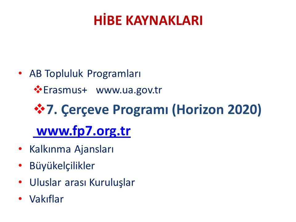 AB Topluluk Programları  Erasmus+ www.ua.gov.tr  7. Çerçeve Programı (Horizon 2020) www.fp7.org.tr Kalkınma Ajansları Büyükelçilikler Uluslar arası