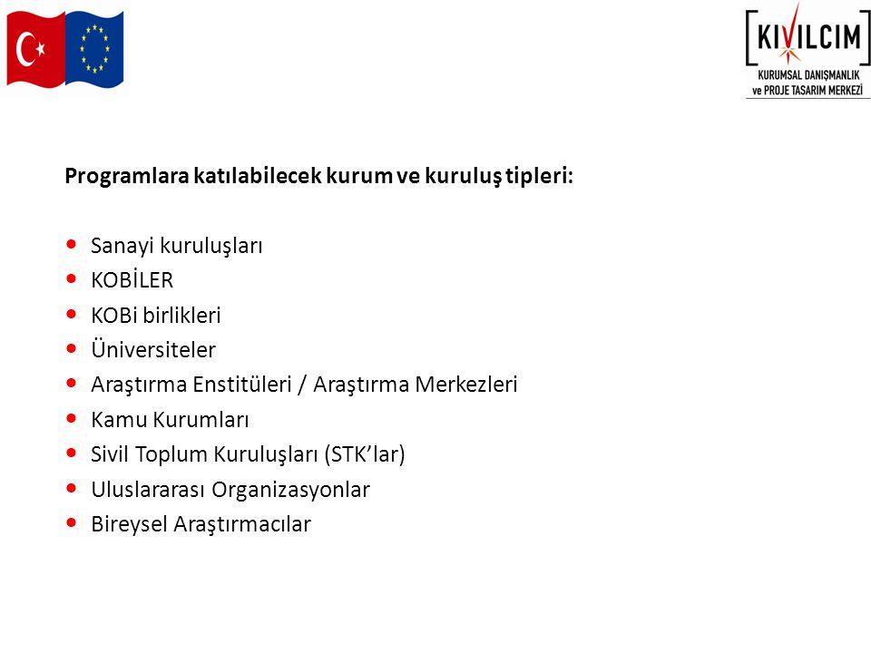 Programlara katılabilecek kurum ve kuruluş tipleri: Sanayi kuruluşları KOBİLER KOBi birlikleri Üniversiteler Araştırma Enstitüleri / Araştırma Merkezl