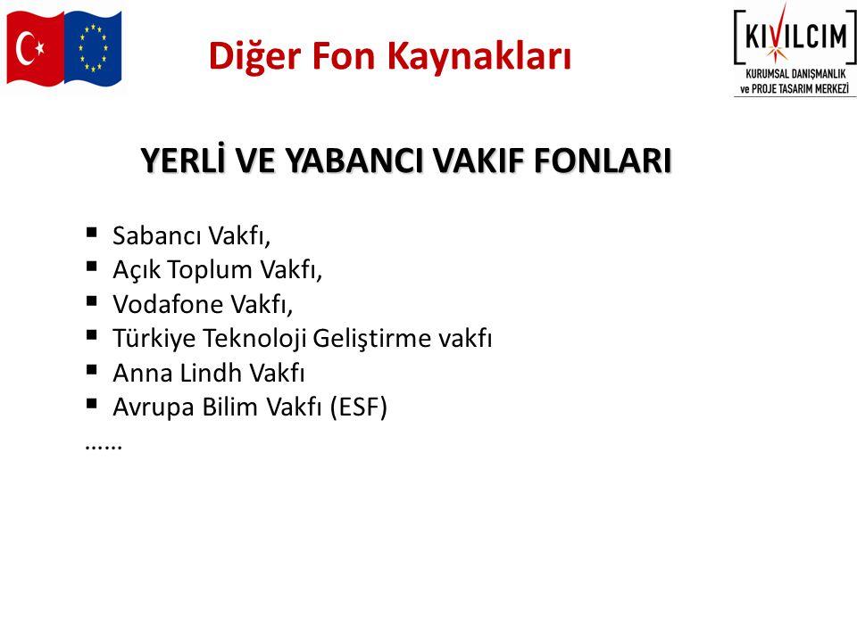  Sabancı Vakfı,  Açık Toplum Vakfı,  Vodafone Vakfı,  Türkiye Teknoloji Geliştirme vakfı  Anna Lindh Vakfı  Avrupa Bilim Vakfı (ESF) …… YERLİ VE