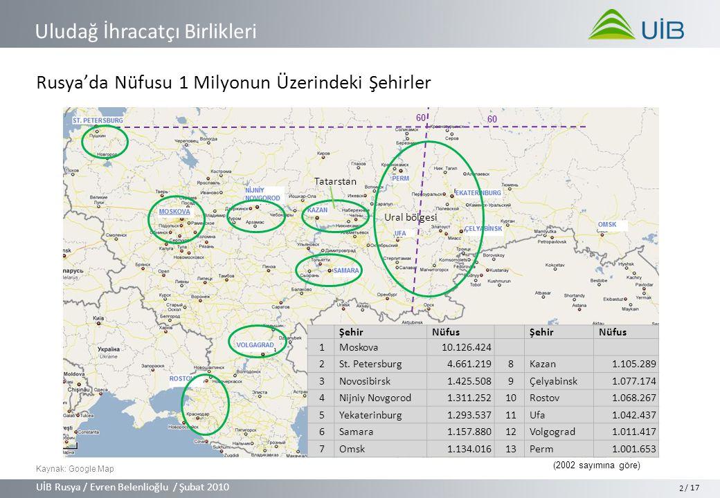 UİB Rusya / Evren Belenlioğlu / Şubat 2010 Uludağ İhracatçı Birlikleri / 17 2 Rusya'da Nüfusu 1 Milyonun Üzerindeki Şehirler Kaynak: Google Map 60 ŞehirNüfusŞehirNüfus 1Moskova10.126.424 2St.