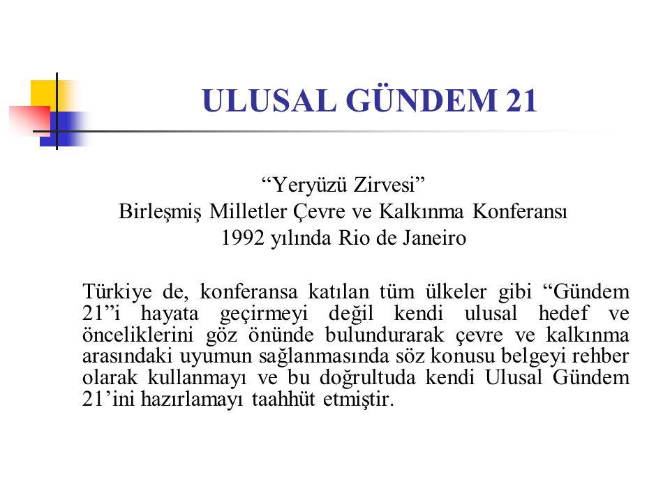"""ULUSAL GÜNDEM 21 """"Yeryüzü Zirvesi"""" Birleşmiş Milletler Çevre ve Kalkınma Konferansı 1992 yılında Rio de Janeiro Türkiye de, konferansa katılan tüm ülk"""