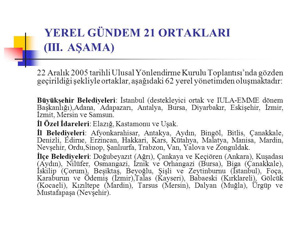 YEREL GÜNDEM 21 ORTAKLARI (III. AŞAMA) 22 Aralık 2005 tarihli Ulusal Yönlendirme Kurulu Toplantısı'nda gözden geçirildiği şekliyle ortaklar, aşağıdaki