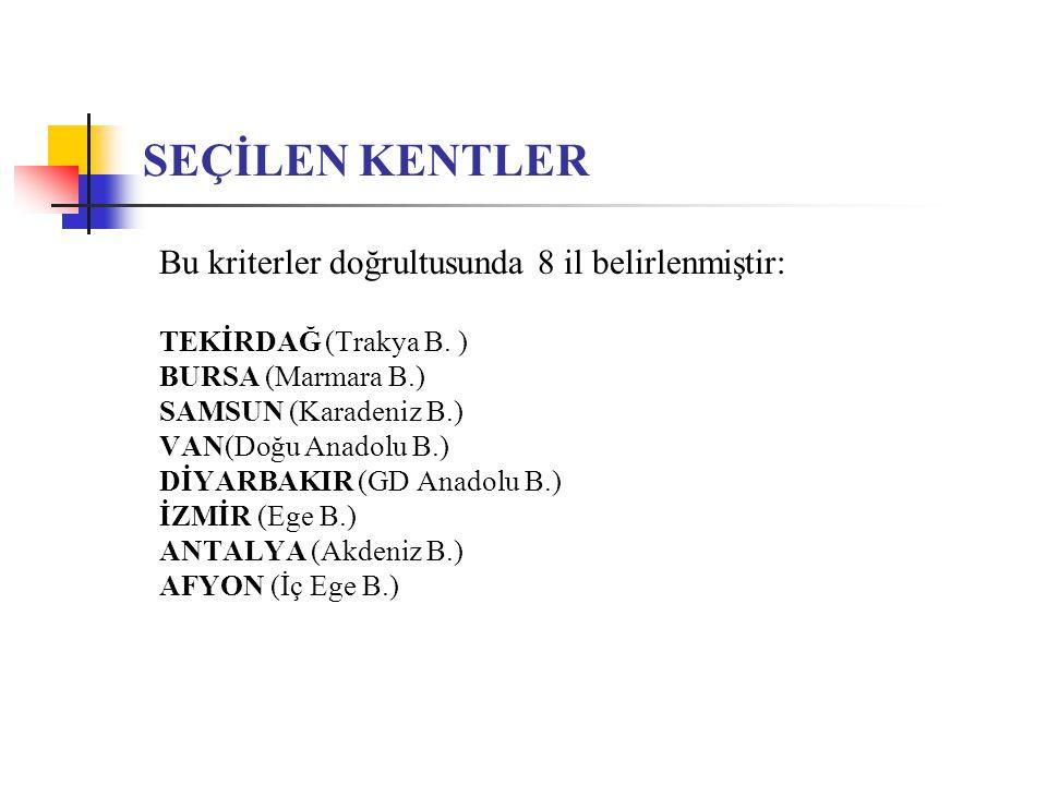 SEÇİLEN KENTLER Bu kriterler doğrultusunda 8 il belirlenmiştir: TEKİRDAĞ (Trakya B. ) BURSA (Marmara B.) SAMSUN (Karadeniz B.) VAN(Doğu Anadolu B.) Dİ
