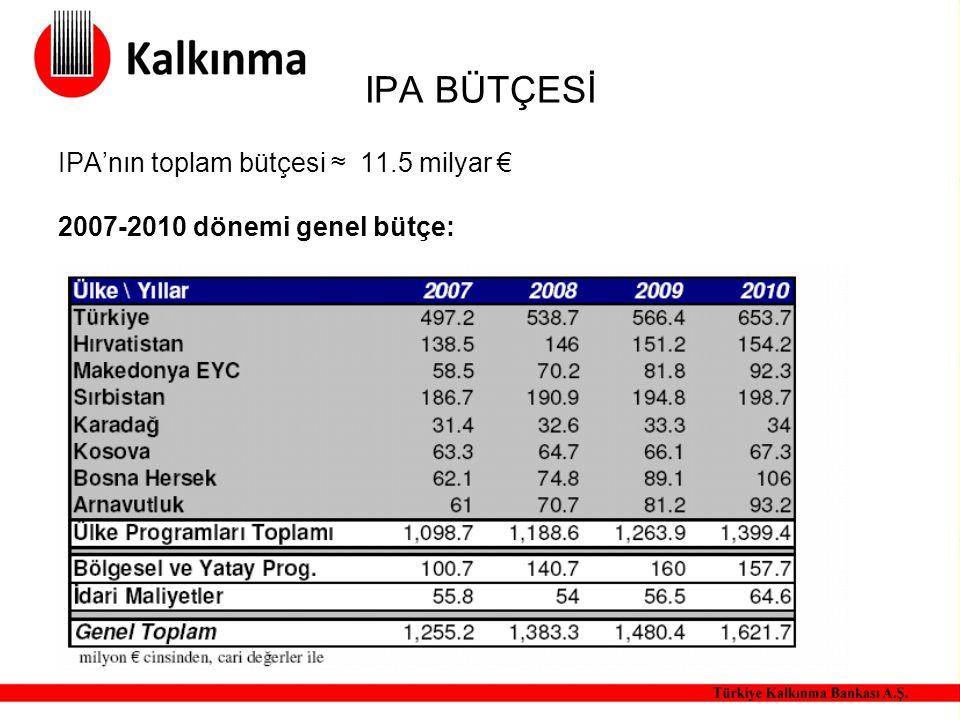 IPA BÜTÇESİ IPA'nın toplam bütçesi ≈ 11.5 milyar € 2007-2010 dönemi genel bütçe: