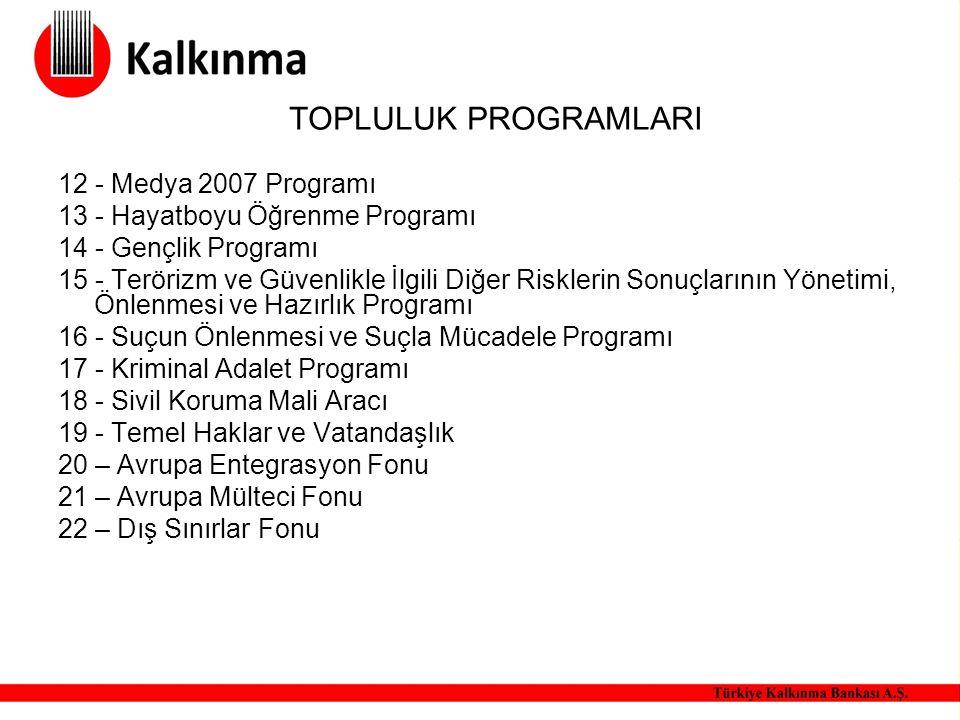 TOPLULUK PROGRAMLARI 12 - Medya 2007 Programı 13 - Hayatboyu Öğrenme Programı 14 - Gençlik Programı 15 - Terörizm ve Güvenlikle İlgili Diğer Risklerin