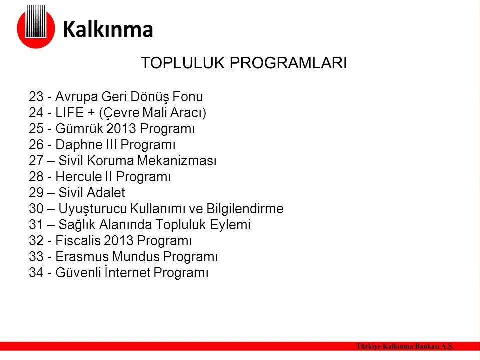 TOPLULUK PROGRAMLARI 23 - Avrupa Geri Dönüş Fonu 24 - LIFE + (Çevre Mali Aracı) 25 - Gümrük 2013 Programı 26 - Daphne III Programı 27 – Sivil Koruma M