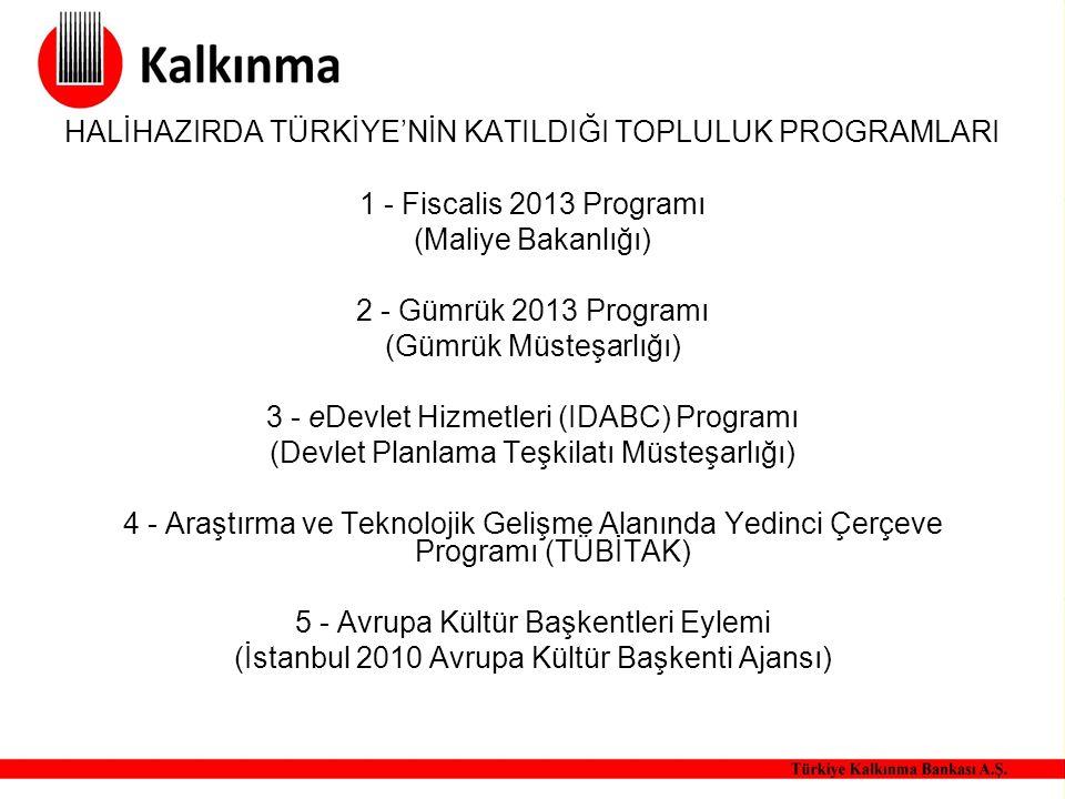 HALİHAZIRDA TÜRKİYE'NİN KATILDIĞI TOPLULUK PROGRAMLARI 1 - Fiscalis 2013 Programı (Maliye Bakanlığı) 2 - Gümrük 2013 Programı (Gümrük Müsteşarlığı) 3