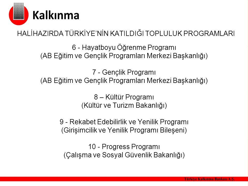 HALİHAZIRDA TÜRKİYE'NİN KATILDIĞI TOPLULUK PROGRAMLARI 6 - Hayatboyu Öğrenme Programı (AB Eğitim ve Gençlik Programları Merkezi Başkanlığı) 7 - Gençli