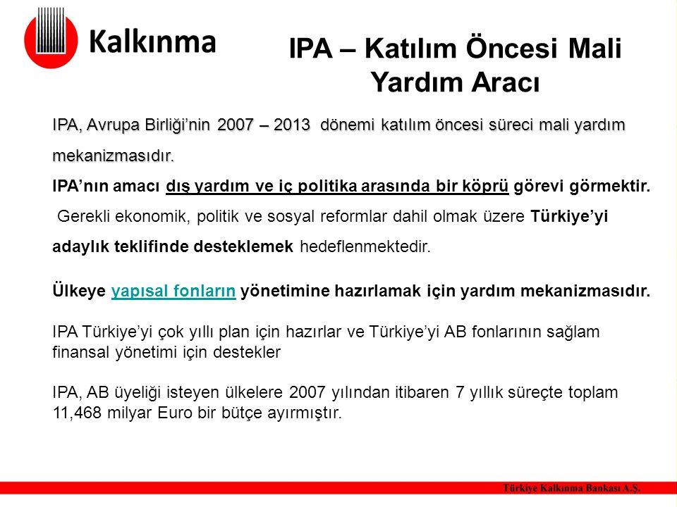 AB Destekli Proje Bağlantıları Örnekler Avrupa Birliği - Türkiye İş Geliştirme Merkezleri GAP Bölgesel Kalkınma Programı GAP Girişimci Destekleme Merkezleri Kümeleme Politikası Geliştirilmesi Mesleki ve Teknik Eğitimin Modernizasyonu Projesi Moda ve Tekstil İş Kümesi Türk Karayolu Taşımacılık Sektörüne Destek - Türkiye, Almanya ve Hollanda arasında Eşleştirme Projesi Türkiye'de Çocuk İşçiliğinin En Kötü Biçimlerinin Ortadan Kaldırılması Projesi Türkiye'de Kültürel Hakların Desteklenmesi Hibe Programı Türkiye de Yerel Yönetim Reformuna Destek Sağlanması Yenileşme ve Değişim için Türkiye'de Sosyal Diyaloğun Güçlendirilmesi Projesi
