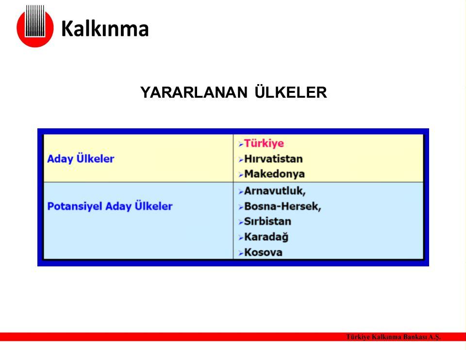Genel Bağlantılar Avrupa Birliği Genel Sekreterliği Merkezi Finans ve İhale Birimi Avrupa Birliği İş Geliştirme Merkezi TURBO (Turkish Research and Business Organizations) KALDER (Support to the Quality Infrastructure in Turkey Project) EUMEDIS (İNG) AVRUPA POSTASI REC (Regional Environmental Centre) IRC (Innovation Relay Centres) (İNG) Fikrî ve Sınaî Haklar Araştırma ve Uygulama Merkezi (FISAUM)