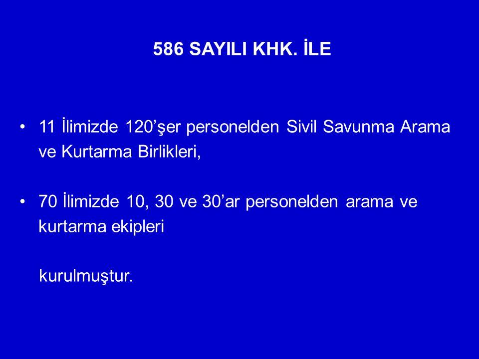 586 SAYILI KHK.