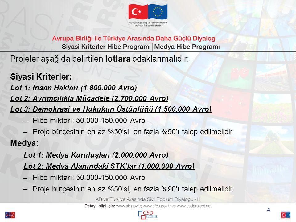 4 Projeler aşağıda belirtilen lotlara odaklanmalıdır: Siyasi Kriterler: Lot 1: İnsan Hakları (1.800.000 Avro) Lot 2: Ayrımcılıkla Mücadele (2.700.000 Avro) Lot 3: Demokrasi ve Hukukun Üstünlüğü (1.500.000 Avro) –Hibe miktarı: 50.000-150.000 Avro –Proje bütçesinin en az %50'si, en fazla %90'ı talep edilmelidir.