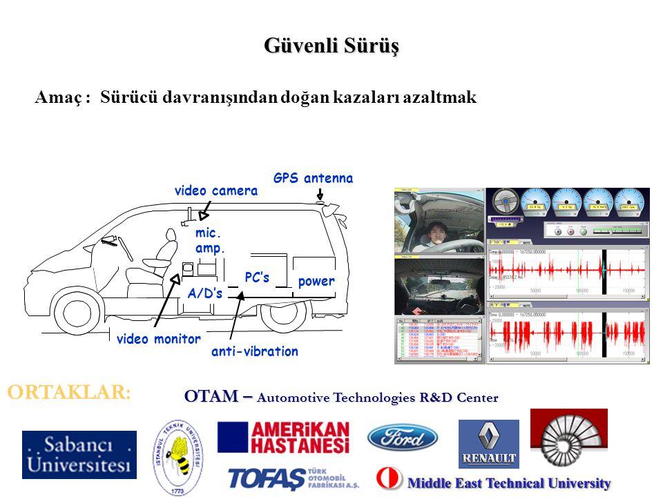 Güvenli Sürüş Amaç : Sürücü davranışından doğan kazaları azaltmak OTAM – Automotive Technologies R&D Center ORTAKLAR: