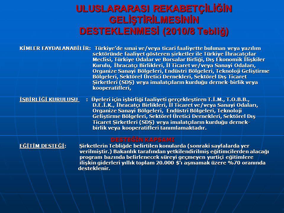 ULUSLARARASI REKABETÇİLİĞİN GELİŞTİRİLMESİNİN DESTEKLENMESİ (2010/8 Tebliğ) ULUSLARARASI REKABETÇİLİĞİN GELİŞTİRİLMESİNİN DESTEKLENMESİ (2010/8 Tebliğ