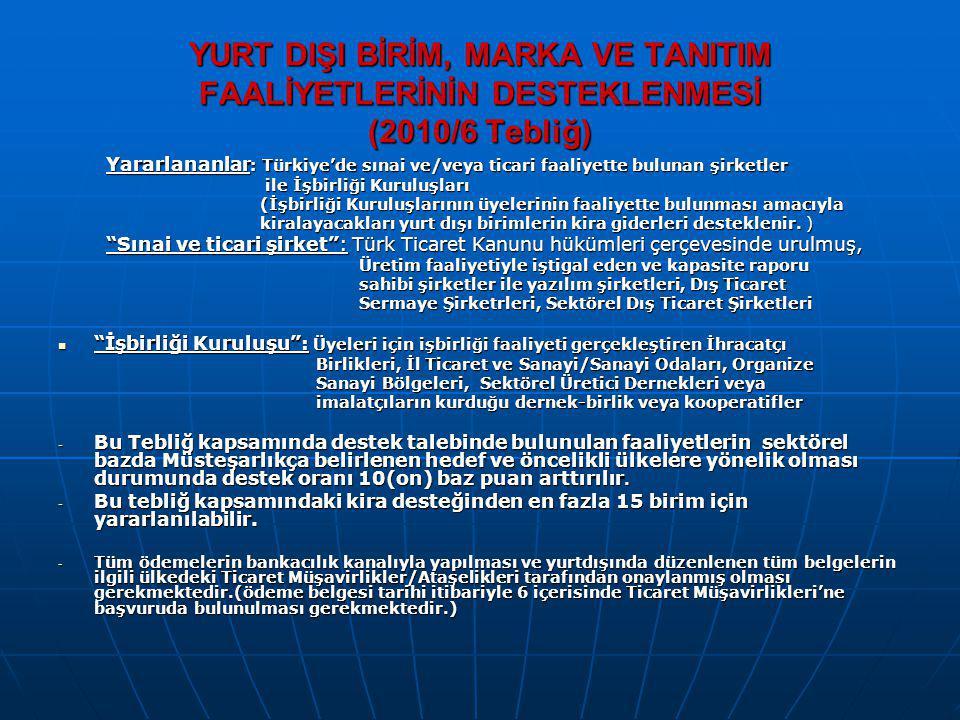 YURT DIŞI BİRİM, MARKA VE TANITIM FAALİYETLERİNİN DESTEKLENMESİ (2010/6 Tebliğ) Yararlananlar : Türkiye'de sınai ve/veya ticari faaliyette bulunan şir