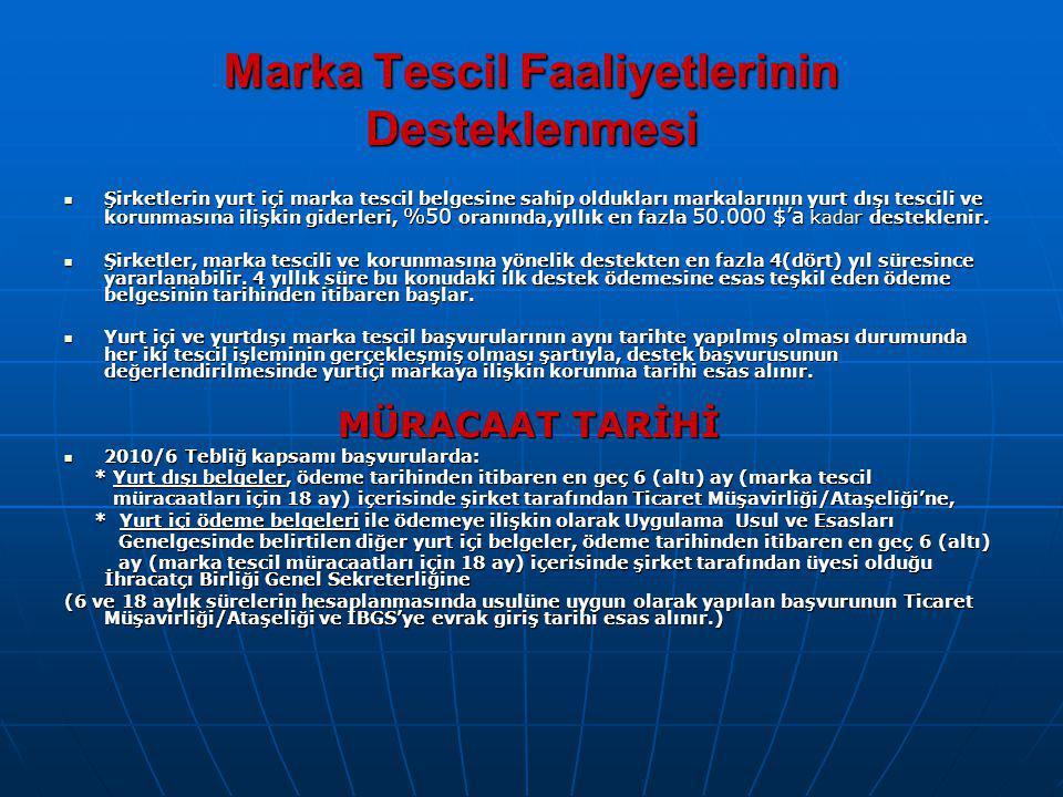 ULUSLARARASI REKABETÇİLİĞİN GELİŞTİRİLMESİNİN DESTEKLENMESİ (2010/8 Tebliğ) ULUSLARARASI REKABETÇİLİĞİN GELİŞTİRİLMESİNİN DESTEKLENMESİ (2010/8 Tebliğ) KİMLER FAYDALANABİLİR: Türkiye'de sınai ve/veya ticari faaliyette bulunan veya yazılım sektöründe faaliyet gösteren şirketler ile Türkiye İhracatçılar sektöründe faaliyet gösteren şirketler ile Türkiye İhracatçılar Meclisi, Türkiye Odalar ve Borsalar Birliği, Dış Ekonomik İlişkiler Meclisi, Türkiye Odalar ve Borsalar Birliği, Dış Ekonomik İlişkiler Kurulu, İhracatçı Birlikleri, İl Ticaret ve/veya Sanayi Odaları, Kurulu, İhracatçı Birlikleri, İl Ticaret ve/veya Sanayi Odaları, Organize Sanayi Bölgeleri, Endüstri Bölgeleri, Teknoloji Geliştirme Organize Sanayi Bölgeleri, Endüstri Bölgeleri, Teknoloji Geliştirme Bölgeleri, Sektörel Üretici Dernekleri, Sektörel Dış Ticaret Bölgeleri, Sektörel Üretici Dernekleri, Sektörel Dış Ticaret Şirketleri (SDŞ) veya imalatçıların kurduğu dernek-birlik veya Şirketleri (SDŞ) veya imalatçıların kurduğu dernek-birlik veya kooperatifleri, kooperatifleri, İŞBİRLİĞİ KURULUŞU :Üyeleri için işbirliği faaliyeti gerçekleştiren T.İ.M., T.O.B.B., İŞBİRLİĞİ KURULUŞU : Üyeleri için işbirliği faaliyeti gerçekleştiren T.İ.M., T.O.B.B., D.E.İ.K., İhracatçı Birlikleri, İl Ticaret ve/veya Sanayi Odaları, D.E.İ.K., İhracatçı Birlikleri, İl Ticaret ve/veya Sanayi Odaları, Organize Sanayi Bölgeleri, Endüstri Bölgeleri, Teknoloji Organize Sanayi Bölgeleri, Endüstri Bölgeleri, Teknoloji Geliştirme Bölgeleri, Sektörel Üretici Dernekleri, Sektörel Dış Geliştirme Bölgeleri, Sektörel Üretici Dernekleri, Sektörel Dış Ticaret Şirketleri (SDŞ) veya imalatçıların kurduğu dernek- Ticaret Şirketleri (SDŞ) veya imalatçıların kurduğu dernek- birlik veya kooperatifleri tanımlamaktadır.