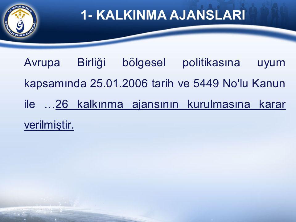 1- KALKINMA AJANSLARI Avrupa Birliği bölgesel politikasına uyum kapsamında 25.01.2006 tarih ve 5449 No'lu Kanun ile …26 kalkınma ajansının kurulmasına