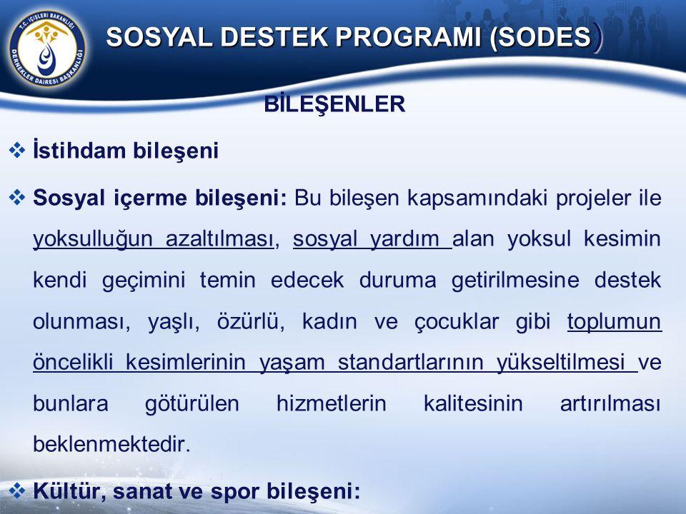 SOSYAL DESTEK PROGRAMI (SODES ) BİLEŞENLER  İstihdam bileşeni  Sosyal içerme bileşeni: Bu bileşen kapsamındaki projeler ile yoksulluğun azaltılması,