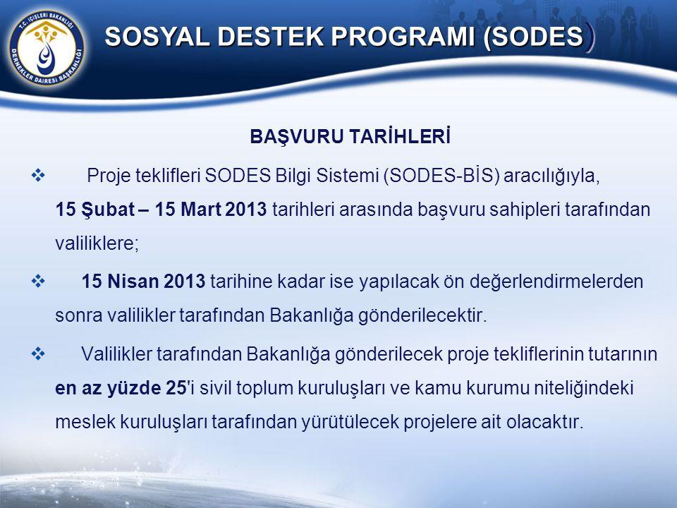 SOSYAL DESTEK PROGRAMI (SODES ) BAŞVURU TARİHLERİ  Proje teklifleri SODES Bilgi Sistemi (SODES-BİS) aracılığıyla, 15 Şubat – 15 Mart 2013 tarihleri a