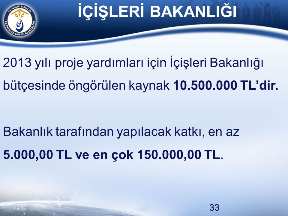 33 2013 yılı proje yardımları için İçişleri Bakanlığı bütçesinde öngörülen kaynak 10.500.000 TL'dir. Bakanlık tarafından yapılacak katkı, en az 5.000,