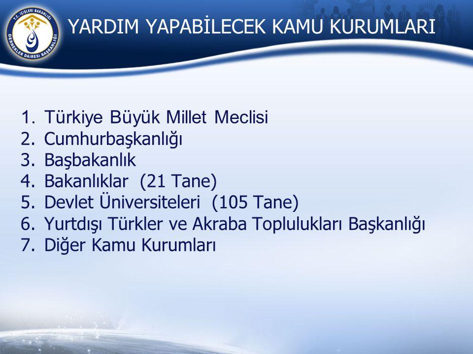 YARDIM YAPABİLECEK KAMU KURUMLARI 1.Türkiye Büyük Millet Meclisi 2.Cumhurbaşkanlığı 3.Başbakanlık 4.Bakanlıklar (21 Tane) 5.Devlet Üniversiteleri (105