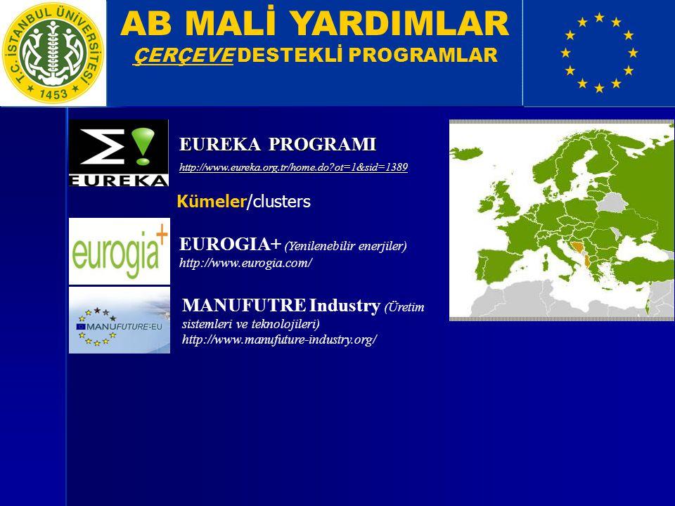 AB MALİ YARDIMLAR ÇERÇEVE DESTEKLİ PROGRAMLAR EUREKA PROGRAMI http://www.eureka.org.tr/home.do?ot=1&sid=1389 Kümeler/clusters EUROGIA+ (Yenilenebilir