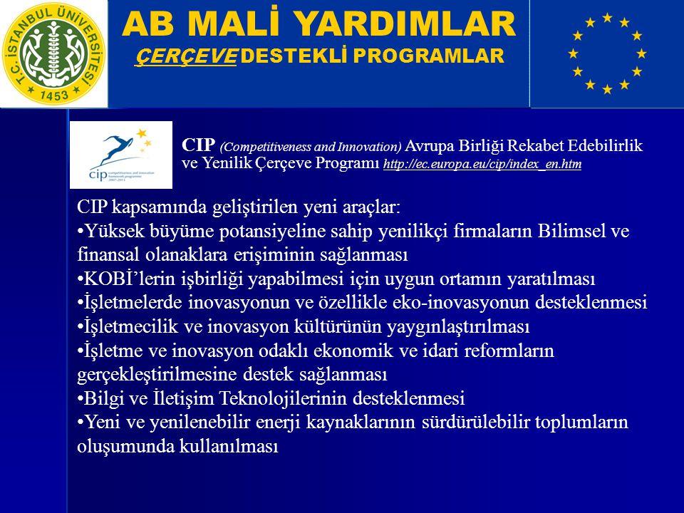 AB MALİ YARDIMLAR ÇERÇEVE DESTEKLİ PROGRAMLAR CIP (Competitiveness and Innovation) Avrupa Birliği Rekabet Edebilirlik ve Yenilik Çerçeve Programı http