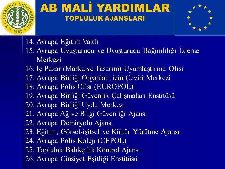 AB MALİ YARDIMLAR TOPLULUK AJANSLARI 14.Avrupa Eğitim Vakfı 15.Avrupa Uyuşturucu ve Uyuşturucu Bağımlılığı İzleme Merkezi 16.İç Pazar (Marka ve Tasarı
