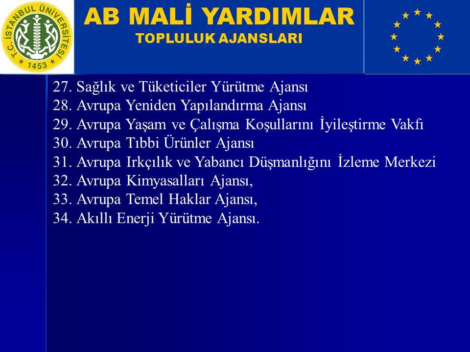 AB MALİ YARDIMLAR TOPLULUK AJANSLARI 27.Sağlık ve Tüketiciler Yürütme Ajansı 28.Avrupa Yeniden Yapılandırma Ajansı 29.Avrupa Yaşam ve Çalışma Koşullar