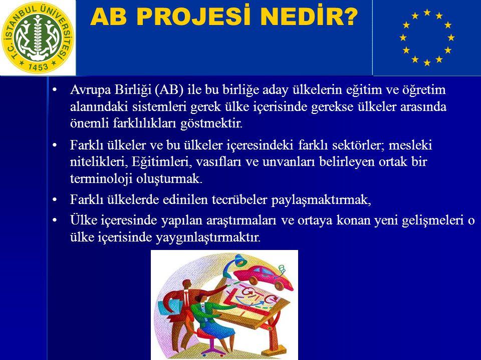 AB PROJESİ NEDİR? Avrupa Birliği (AB) ile bu birliğe aday ülkelerin eğitim ve öğretim alanındaki sistemleri gerek ülke içerisinde gerekse ülkeler aras